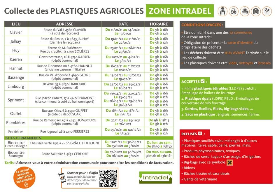 PLAST AGRICOLE 2021
